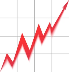 Red graph growing right up to the table vector