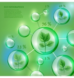 Infographics Bio Bubble vector image vector image