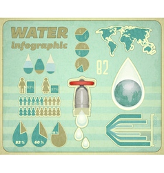 Water infographic vector