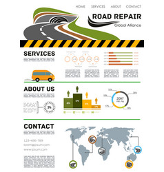 Road construction service landing page vector
