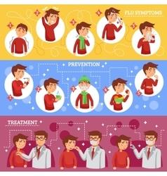 Flu symptoms horizontal banners vector