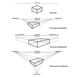 Isometric and perspective drawing vector