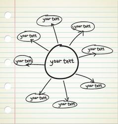 Brainstorm Chart vector image