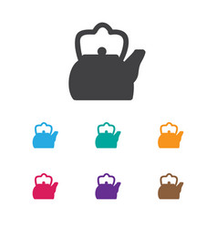 Of camping symbol on teapot vector