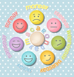 Collection of face expression on macaron vector