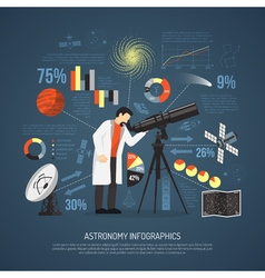 Astronomy flat infographics layout vector