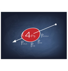 marketing mix strategy or 4ps model on round chart vector image