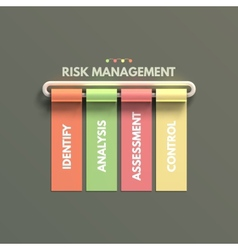 Banner business infographic template risk vector
