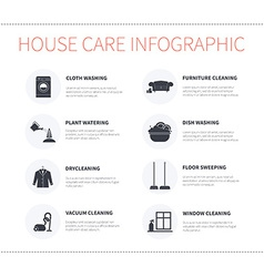 House care infographic vector