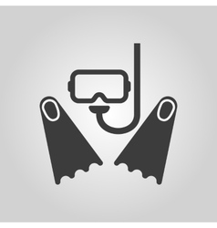 The scuba mask and flippers icon diving symbol vector
