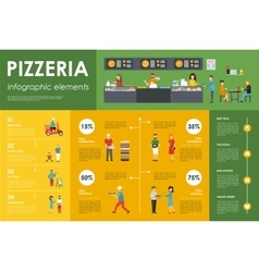 Pizzeria infographic elements flat concept web vector