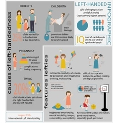 Left-handed info graphic vector