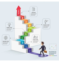 Steps to starting a business infographics template vector image
