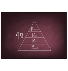 Marketing mix strategy or 4ps model on pyramid cha vector