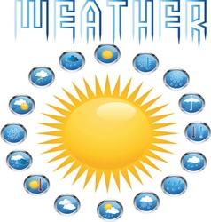 weatherr6 vector image