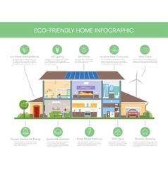 Eco-friendly home infographic concept vector