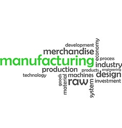 Word cloud manufacturing vector