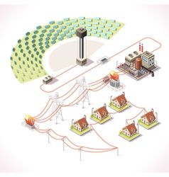 Energy 18 infographic isometric vector