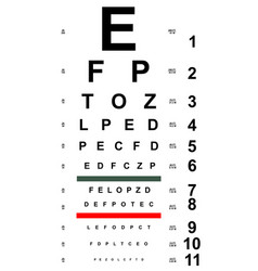 Chart test for eyes vector