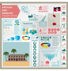 Antigua and barbuda infographics statistical data vector