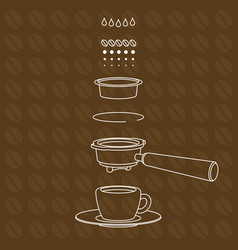 espresso brewing scheme on coffee beans pattern vector image