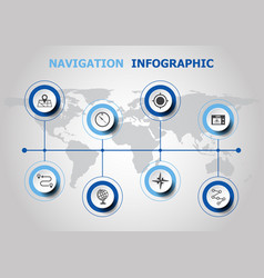 Infographic design with navigation icons vector
