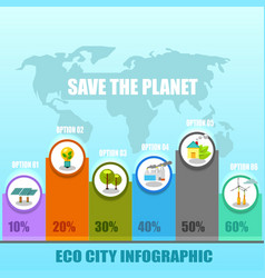Save the planet flat eco infographic vector