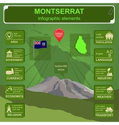 Montserrat infographics statistical data sights vector image