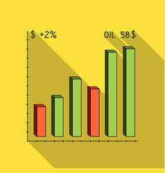 Oil price chartoil single icon in flat style vector