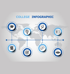 Infographic design with college icons vector