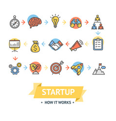 Start up card or poster with icon color thin line vector