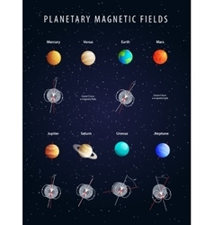 Planetary magnetic fields realistic vector