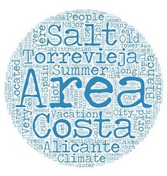 Climate in torrevieja in spain text background vector