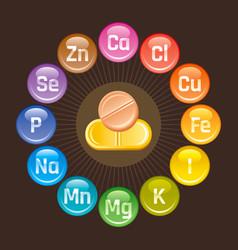 Mineral vitamin supplement icons calcium iron vector