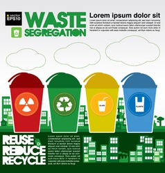 Waste segregation eps10 vector