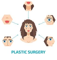 Plastic surgery infografic Otoplasty rhinoplasty vector image