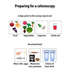 Preparing for a colonoscopy diet for colonoscopy vector