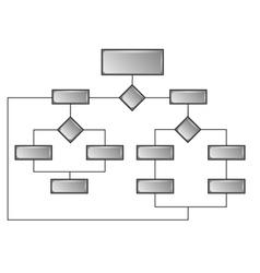 Flowchart vector