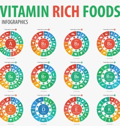 Vitamin rich foods vector