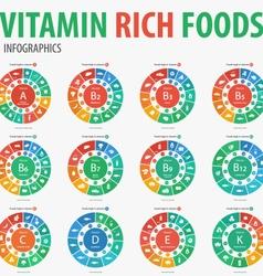 Vitamin rich foods vector