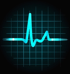 Human heartbeat sinus wave vector