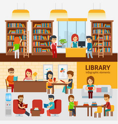 Library interior with people reading books vector