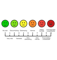 Pain scale chart horizontal vector