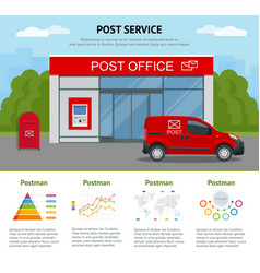 Post office service with postman riding car for vector