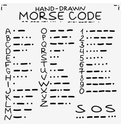 Hand-drawn doodle sketch International Morse code vector image vector image