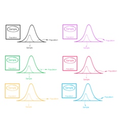Normal Distribution Curve with Research Sampling vector image