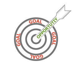 Concept achieving goal opportunities opportunity vector