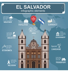 El salvador infographics statistical data sights vector