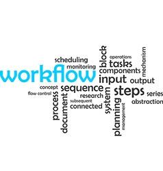 Word cloud workflow vector