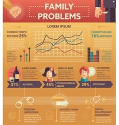 Family problems infographics - poster brochure vector